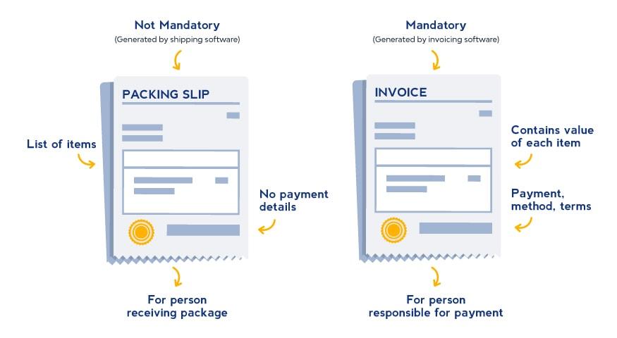 packing slip vs invoice comparison